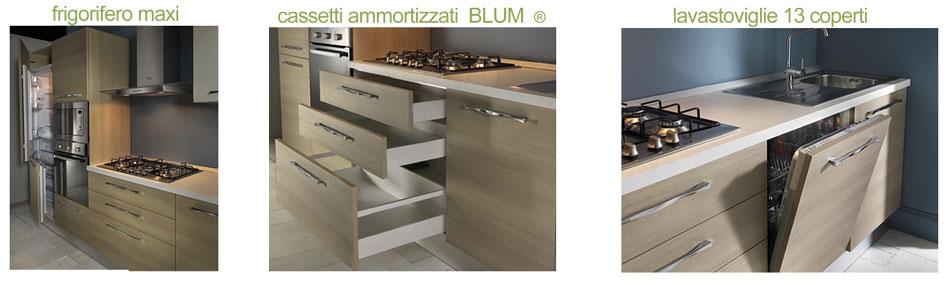 Promozione cucine smeg cucine mobili di qualit al - Cucine qualita prezzo ...